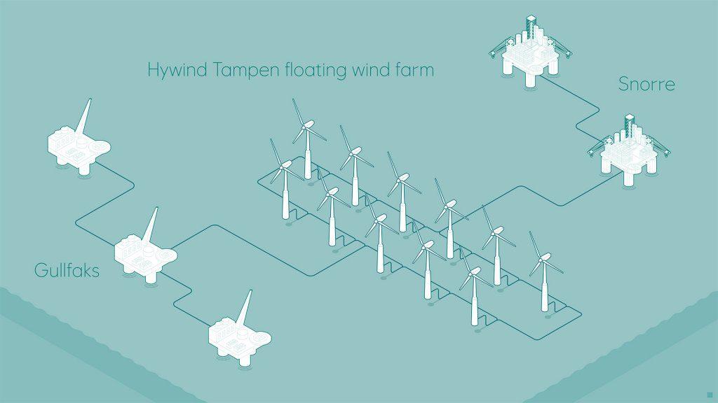 Karte des Windparks Hywind Tampen©Equinor
